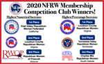 NFRW Membership Committee Announces 2020 Membership Competition Results